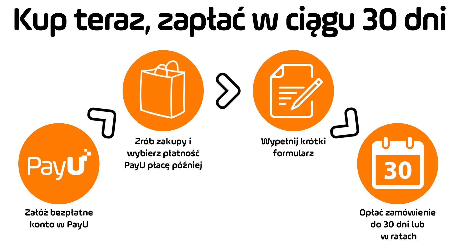 http://jbpartner.pl/zdjecia/payu%20op%C3%B3%C5%BAniona%20p%C5%82atno%C5%9B%C4%87%20schemat.jpg